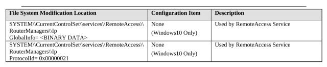 InstalledPersistence2